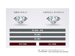 laboratory-grown-diamond-03