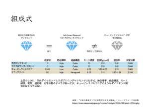 laboratory-grown-diamond-04