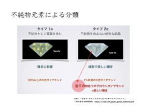 laboratory-grown-diamond-10